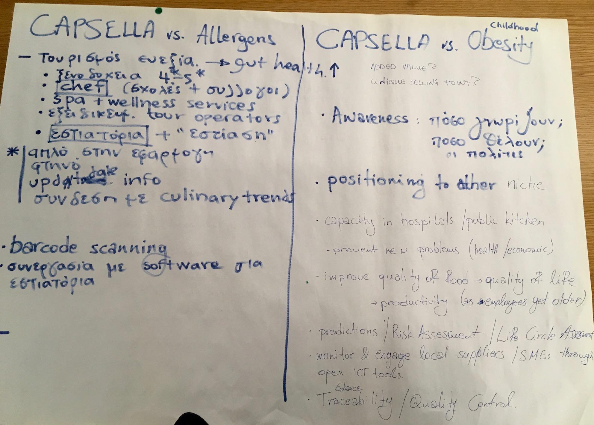 allergens-obesity-chalenge-1